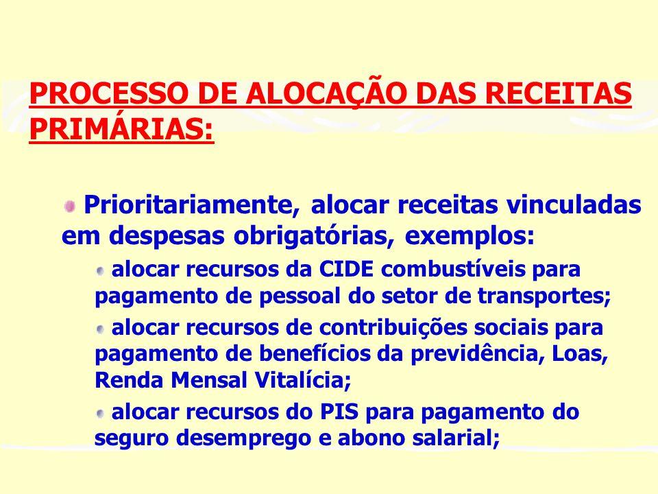 PROCESSO DE ALOCAÇÃO DAS RECEITAS PRIMÁRIAS: