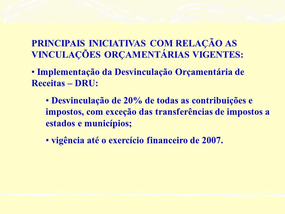 PRINCIPAIS INICIATIVAS COM RELAÇÃO AS VINCULAÇÕES ORÇAMENTÁRIAS VIGENTES: