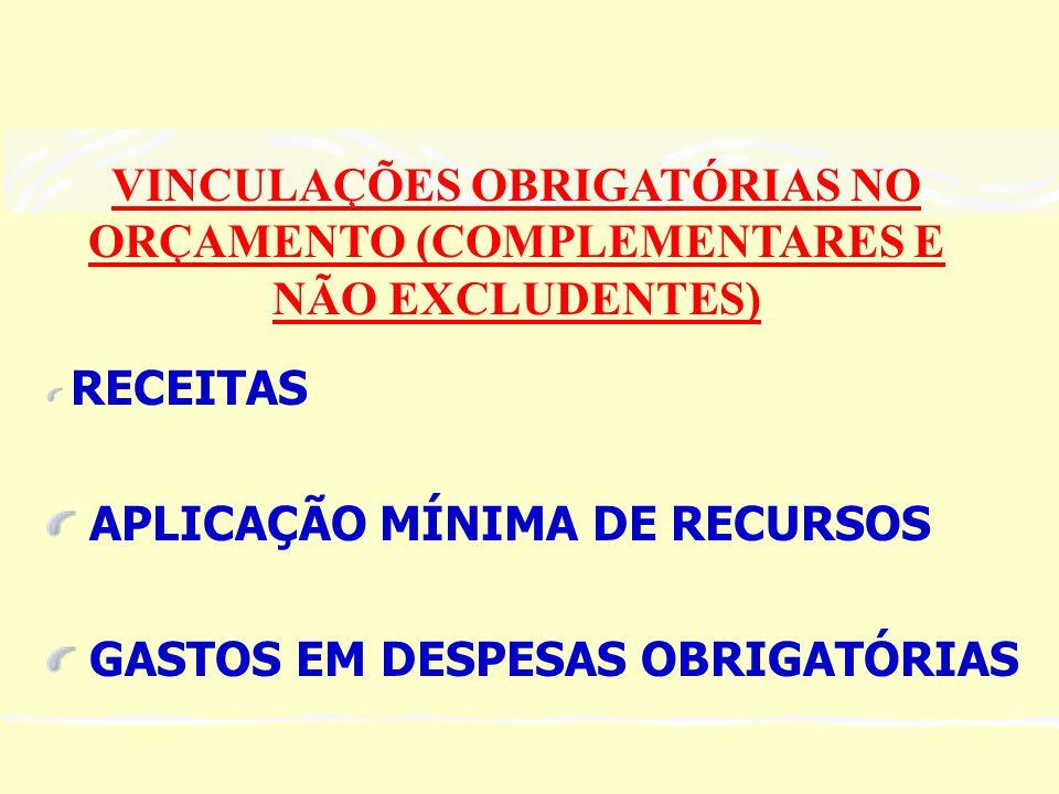 RECEITAS APLICAÇÃO MÍNIMA DE RECURSOS GASTOS EM DESPESAS OBRIGATÓRIAS