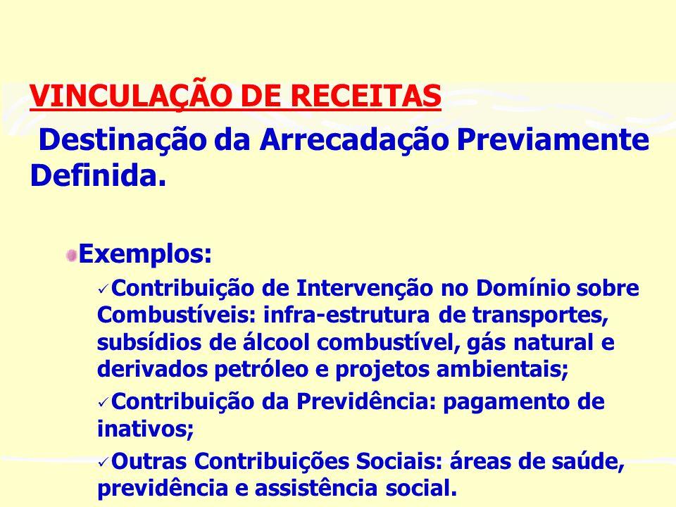 VINCULAÇÃO DE RECEITAS Destinação da Arrecadação Previamente Definida.