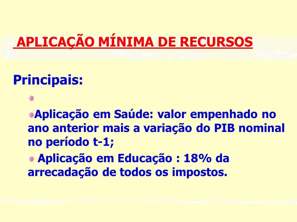 APLICAÇÃO MÍNIMA DE RECURSOS Principais: