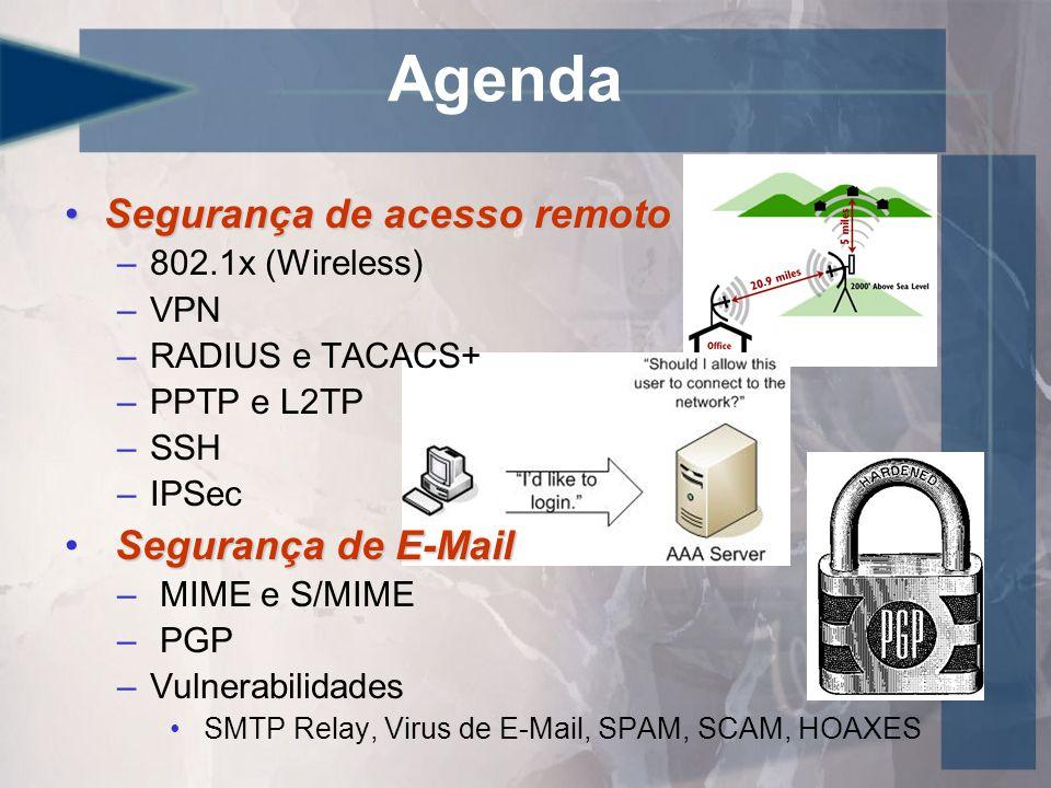 Agenda Segurança de acesso remoto Segurança de E-Mail
