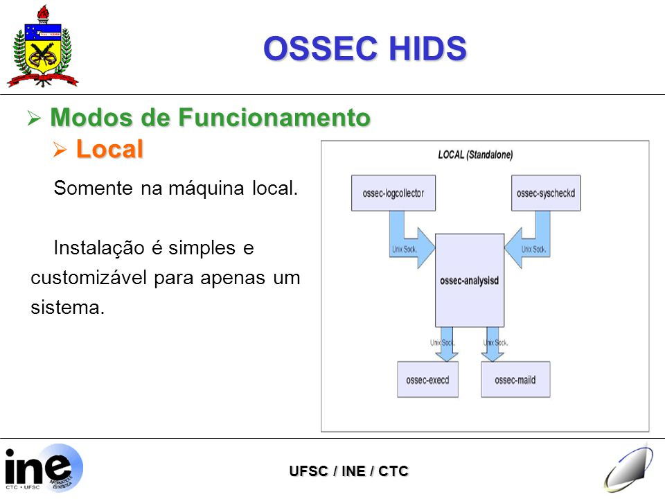OSSEC HIDS Modos de Funcionamento Local Somente na máquina local.