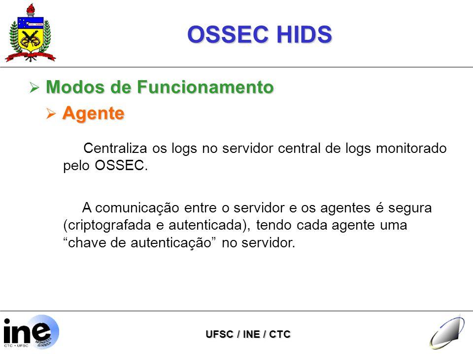 OSSEC HIDS Modos de Funcionamento Agente