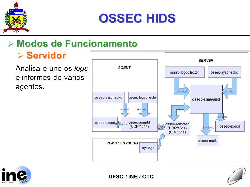 OSSEC HIDS Modos de Funcionamento Servidor