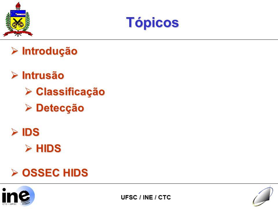Tópicos Introdução Intrusão Classificação Detecção IDS HIDS OSSEC HIDS