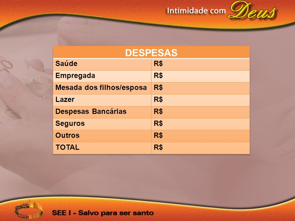 DESPESAS Saúde R$ Empregada Mesada dos filhos/esposa Lazer
