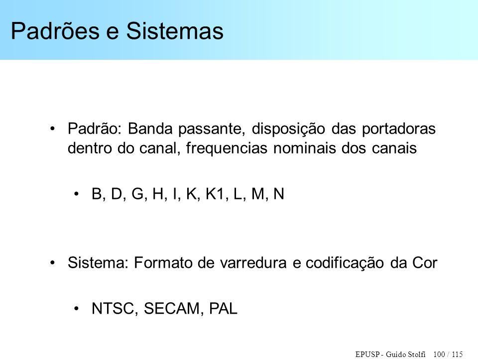 Padrões e Sistemas Padrão: Banda passante, disposição das portadoras dentro do canal, frequencias nominais dos canais.