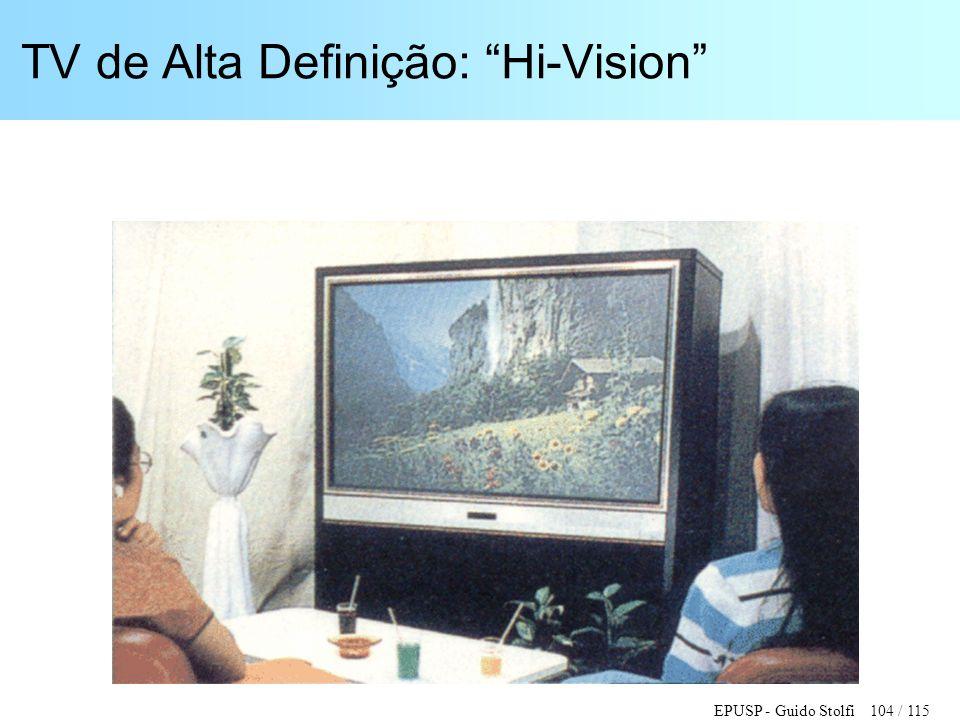 TV de Alta Definição: Hi-Vision
