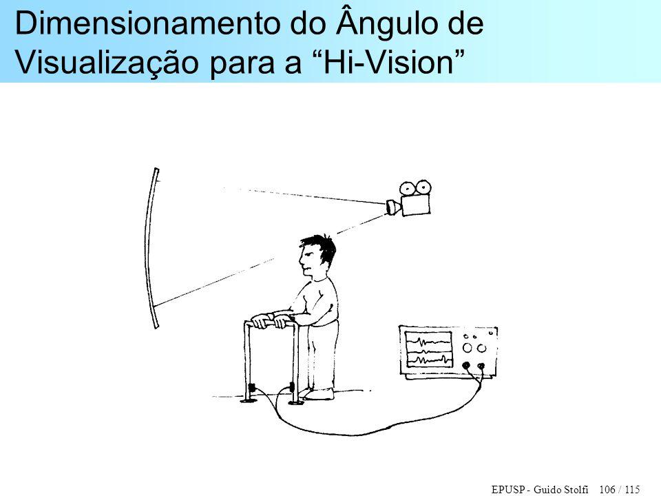 Dimensionamento do Ângulo de Visualização para a Hi-Vision