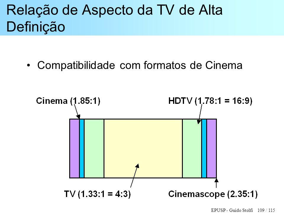 Relação de Aspecto da TV de Alta Definição