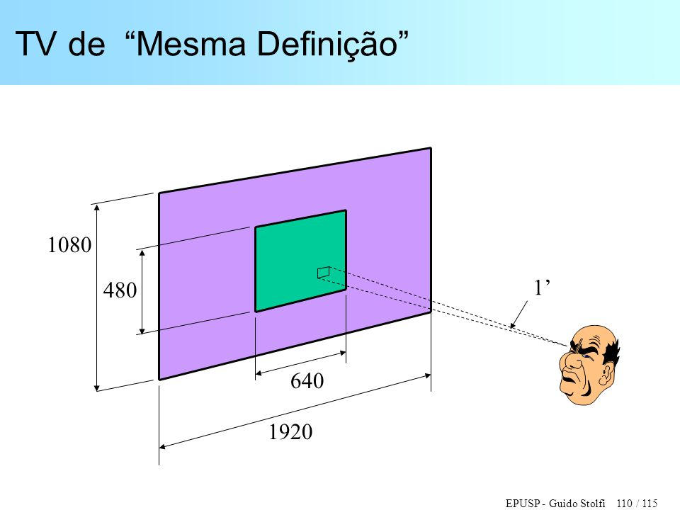 TV de Mesma Definição