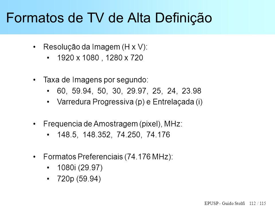 Formatos de TV de Alta Definição