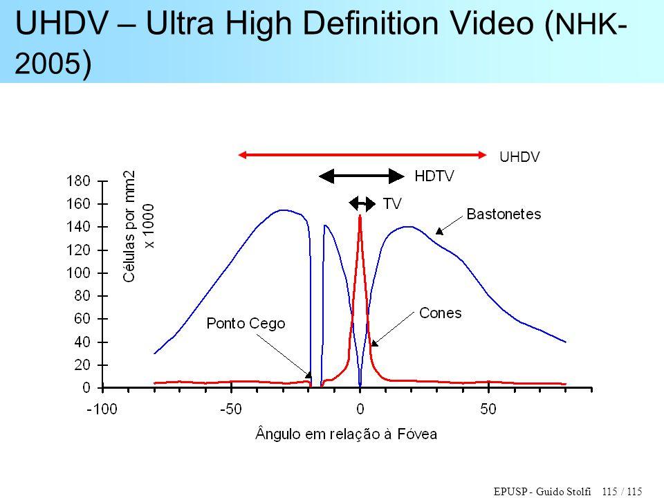 UHDV – Ultra High Definition Video (NHK-2005)