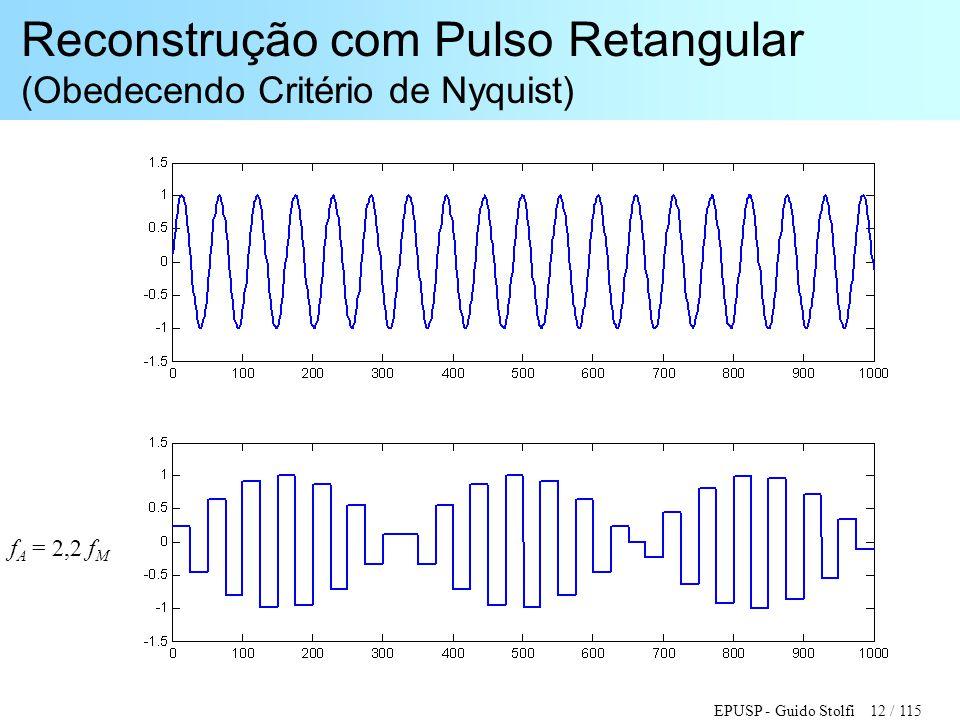 Reconstrução com Pulso Retangular (Obedecendo Critério de Nyquist)