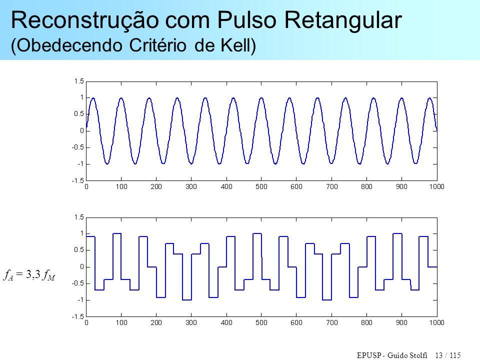 Reconstrução com Pulso Retangular (Obedecendo Critério de Kell)