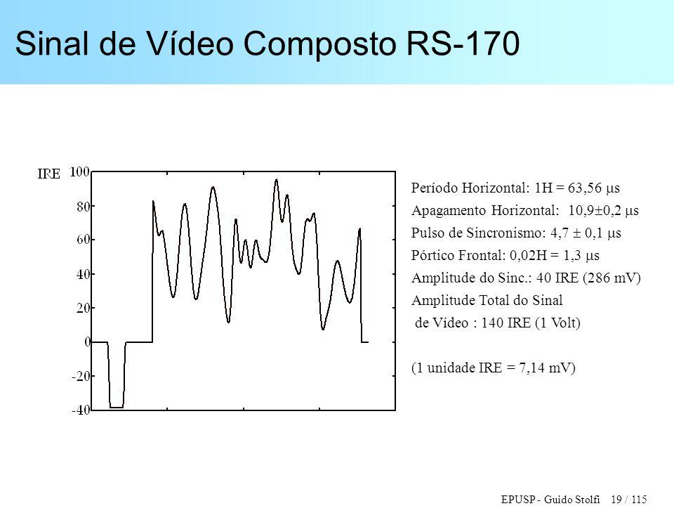 Sinal de Vídeo Composto RS-170