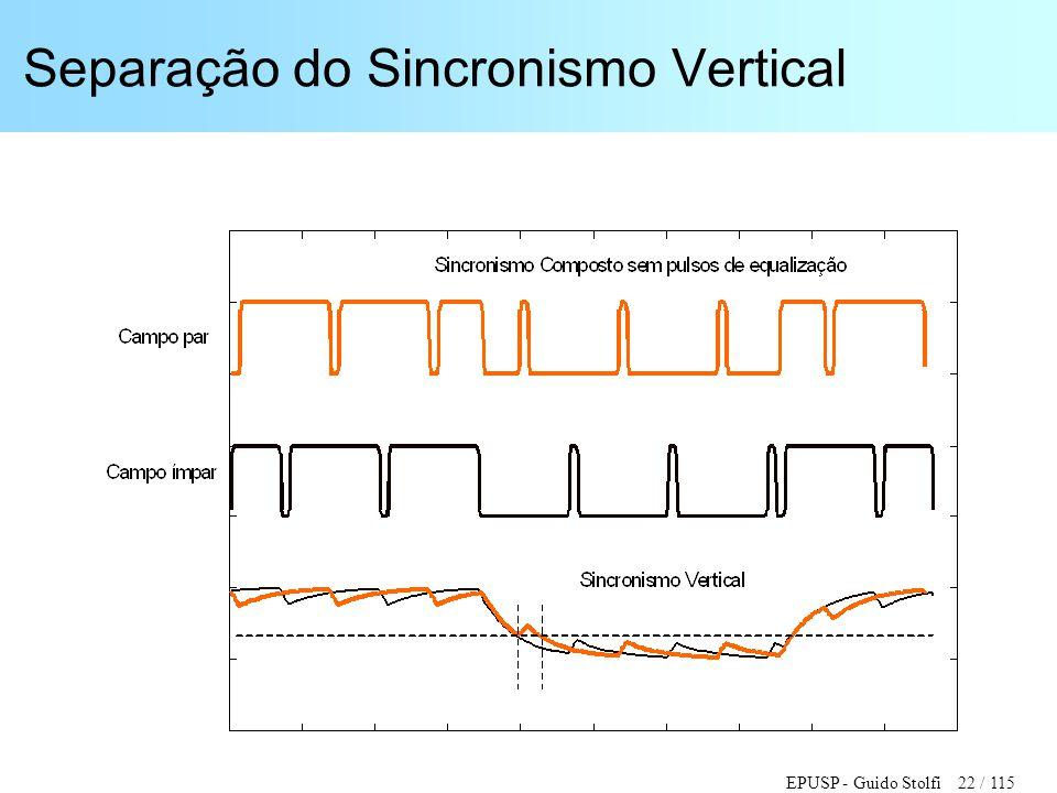 Separação do Sincronismo Vertical