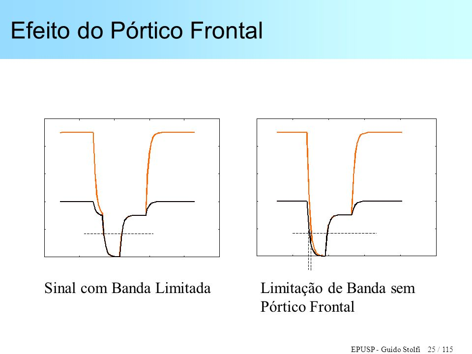 Efeito do Pórtico Frontal