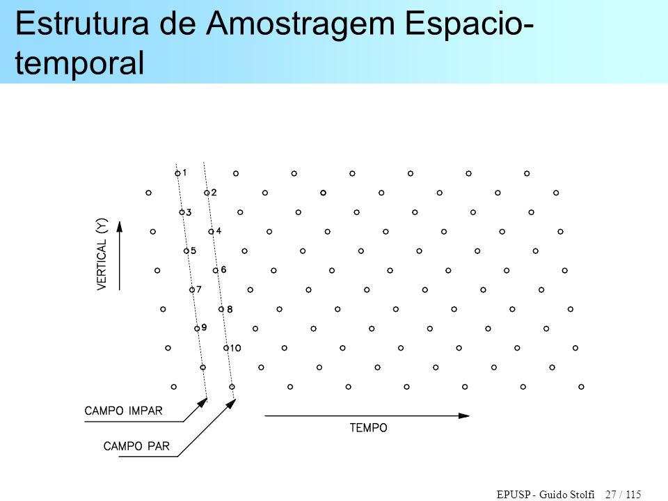 Estrutura de Amostragem Espacio-temporal