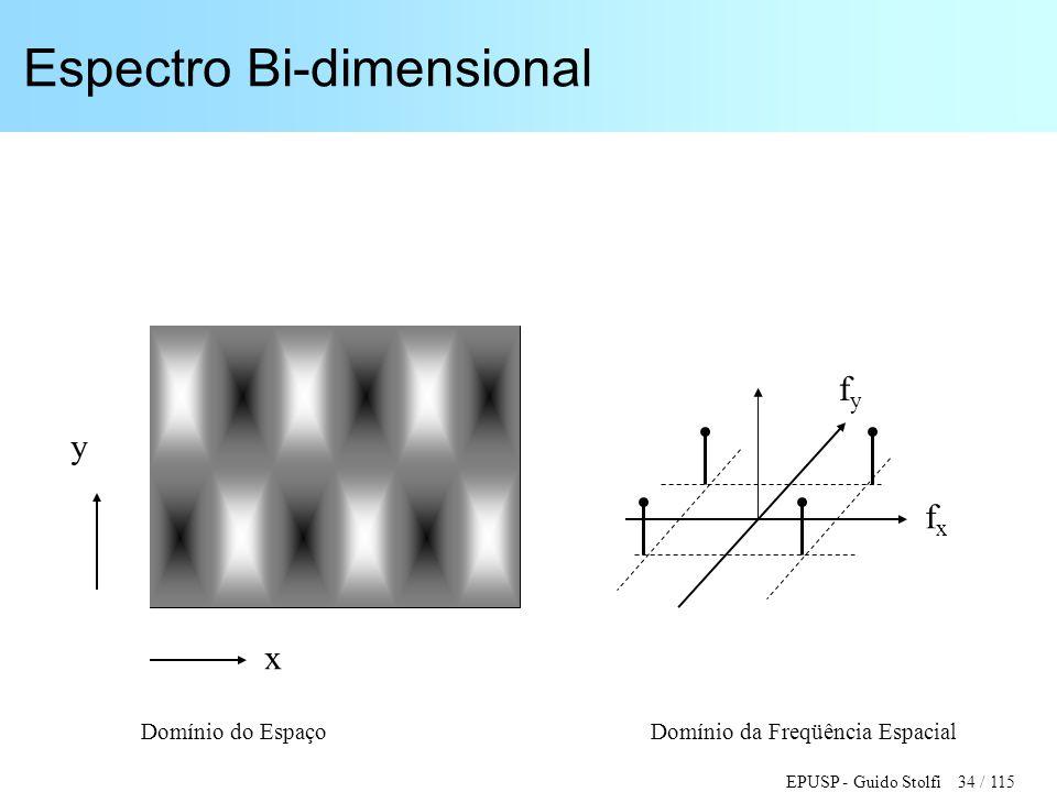 Espectro Bi-dimensional