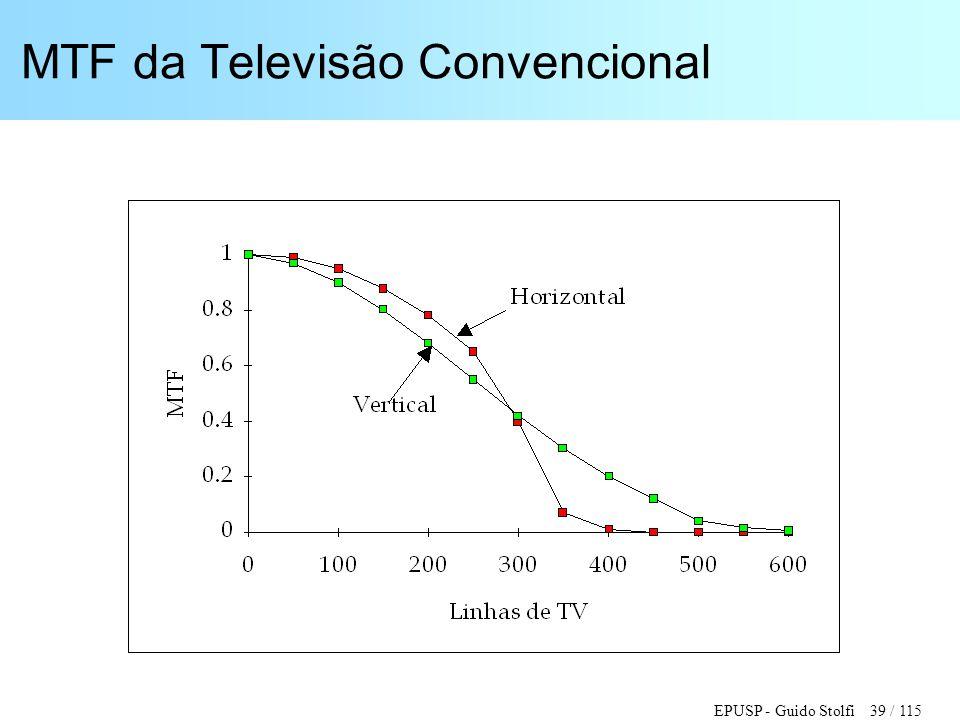 MTF da Televisão Convencional
