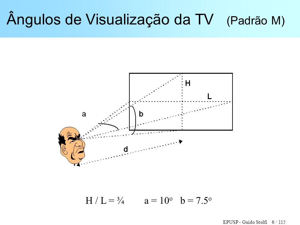 Ângulos de Visualização da TV (Padrão M)