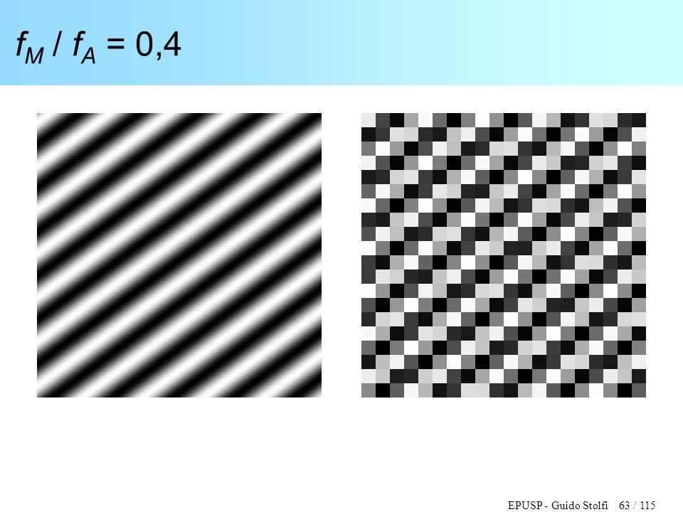 fM / fA = 0,4
