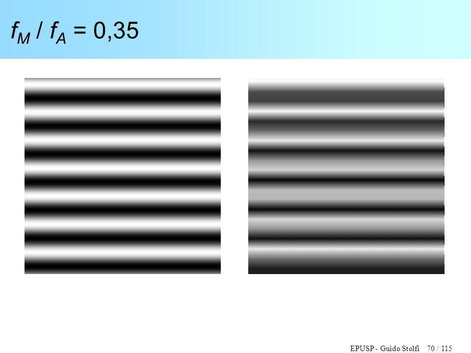 fM / fA = 0,35