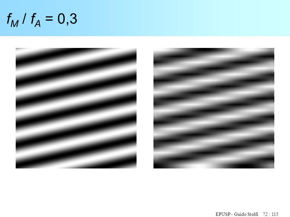 fM / fA = 0,3