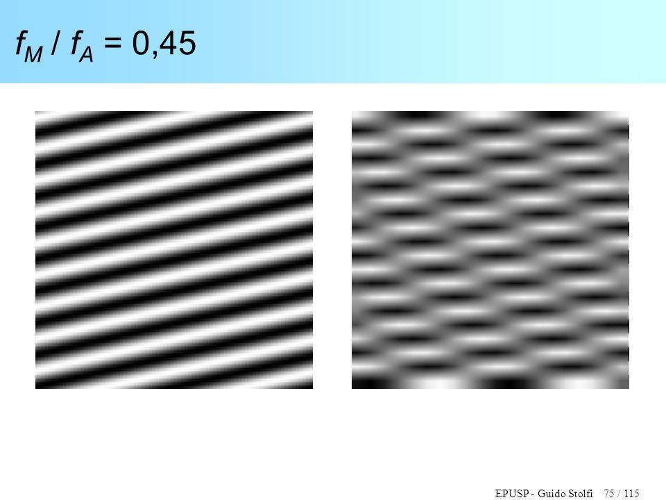 fM / fA = 0,45