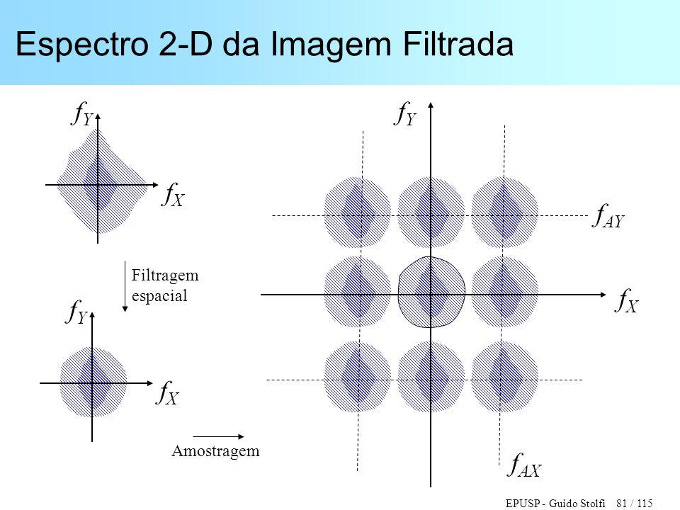 Espectro 2-D da Imagem Filtrada