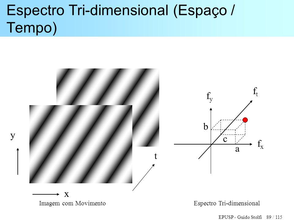 Espectro Tri-dimensional (Espaço / Tempo)