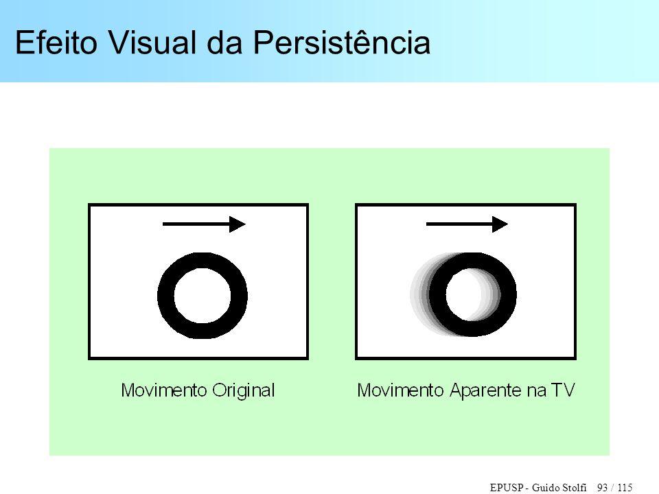 Efeito Visual da Persistência