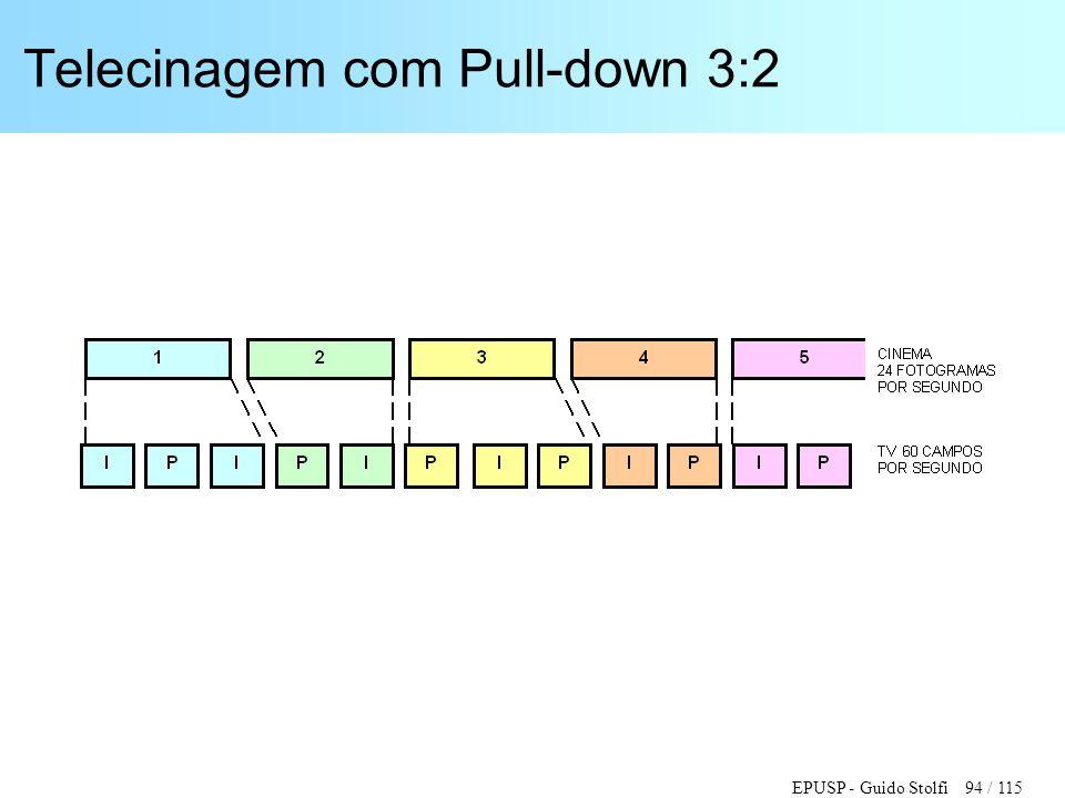 Telecinagem com Pull-down 3:2