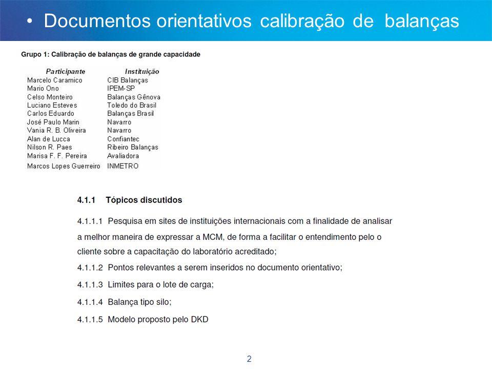 Documentos orientativos calibração de balanças