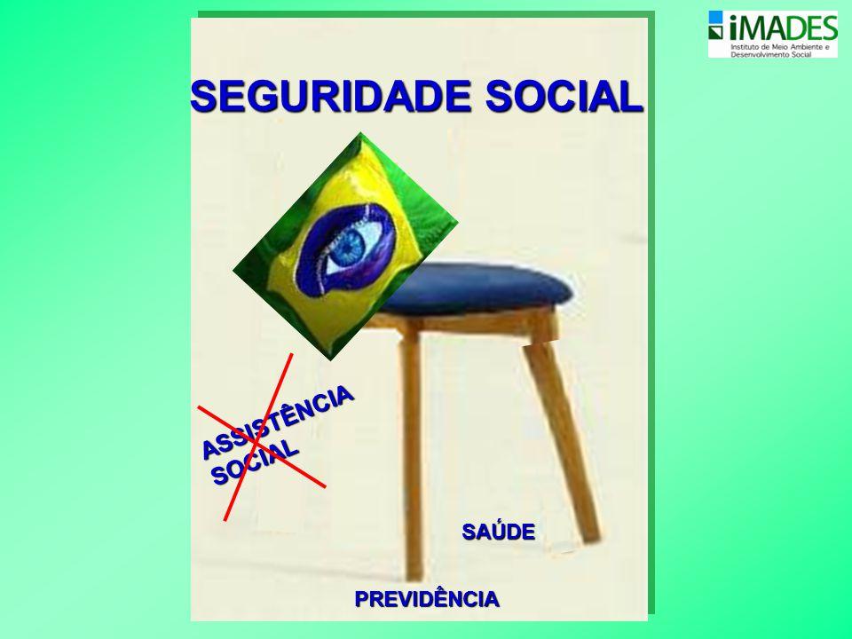SEGURIDADE SOCIAL ASSISTÊNCIA SOCIAL SAÚDE PREVIDÊNCIA