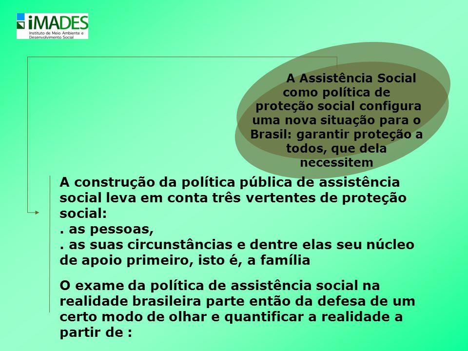 A Assistência Social como política de proteção social configura uma nova situação para o Brasil: garantir proteção a todos, que dela necessitem