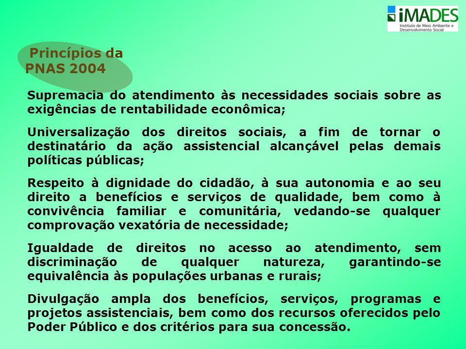 Princípios da PNAS 2004 Supremacia do atendimento às necessidades sociais sobre as exigências de rentabilidade econômica;