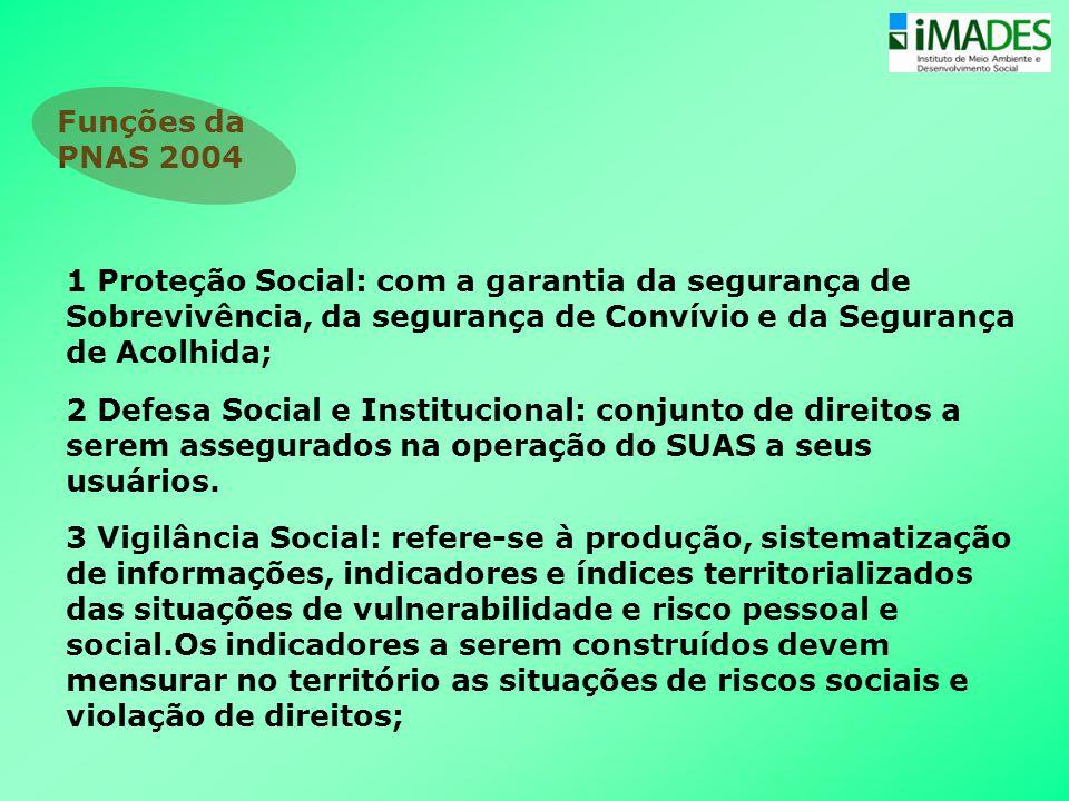 Funções da PNAS 2004 1 Proteção Social: com a garantia da segurança de Sobrevivência, da segurança de Convívio e da Segurança de Acolhida;