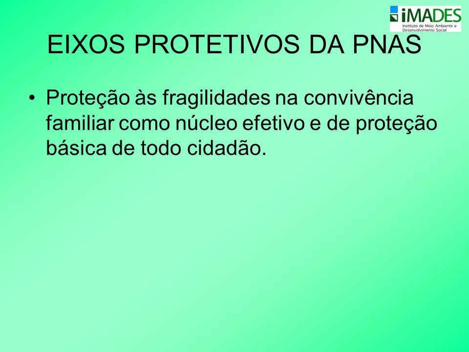 EIXOS PROTETIVOS DA PNAS