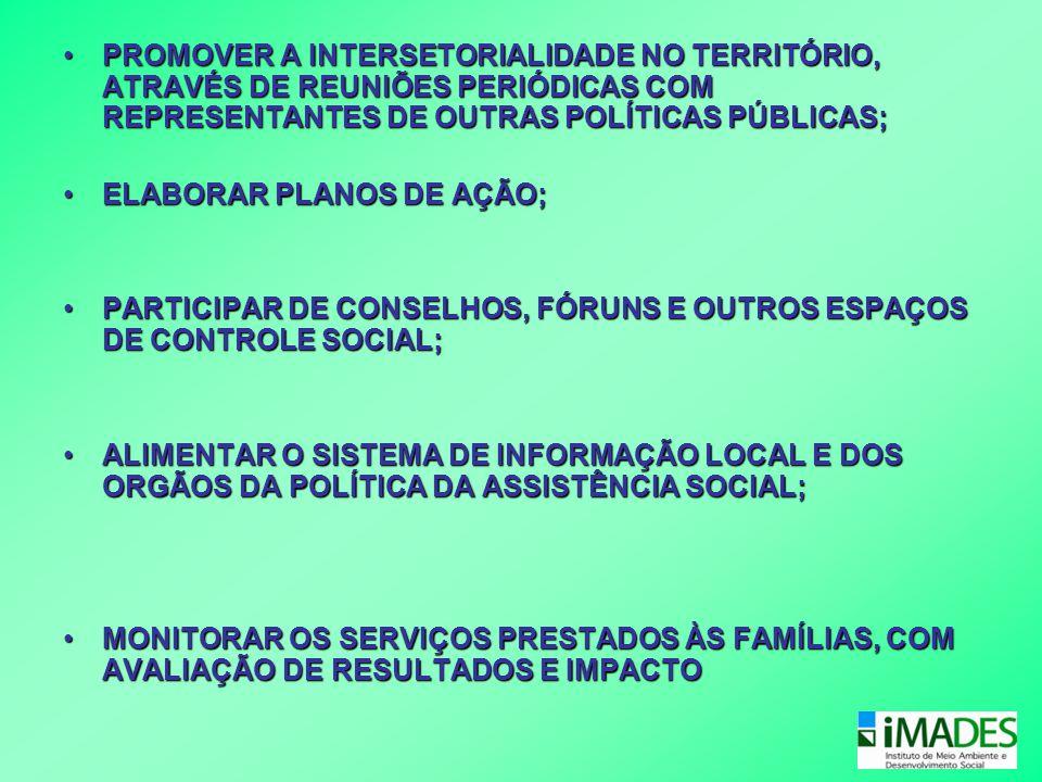 PROMOVER A INTERSETORIALIDADE NO TERRITÓRIO, ATRAVÉS DE REUNIÕES PERIÓDICAS COM REPRESENTANTES DE OUTRAS POLÍTICAS PÚBLICAS;