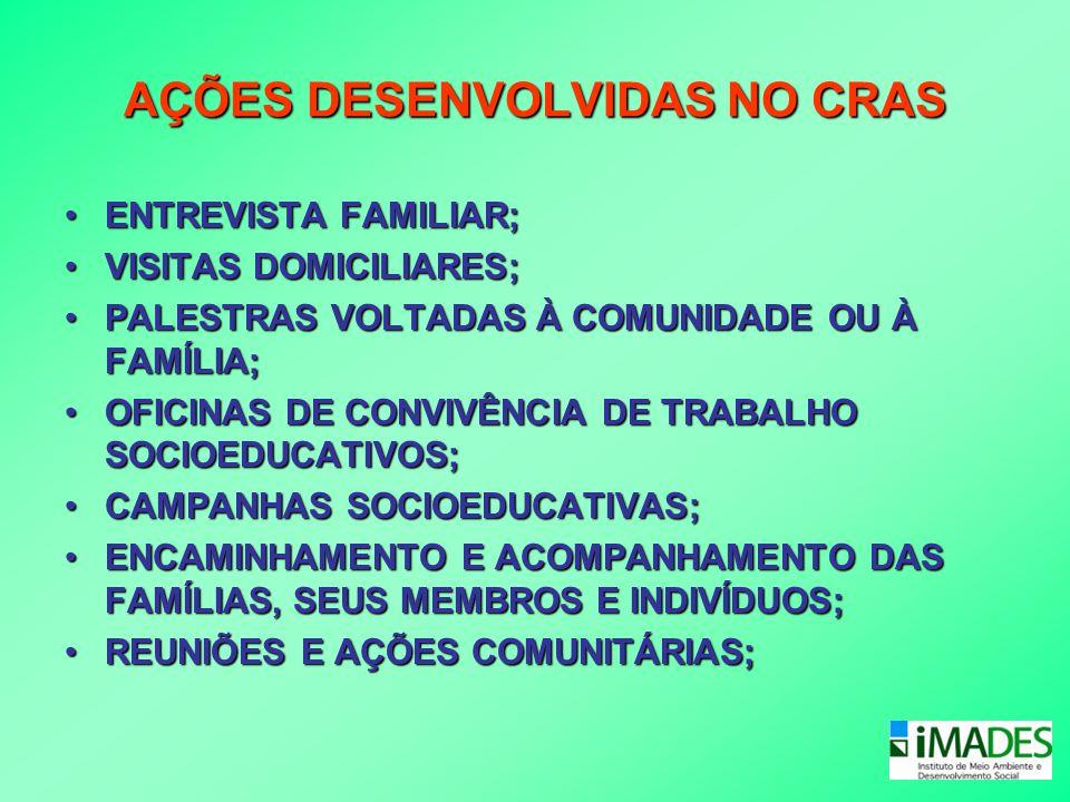 AÇÕES DESENVOLVIDAS NO CRAS