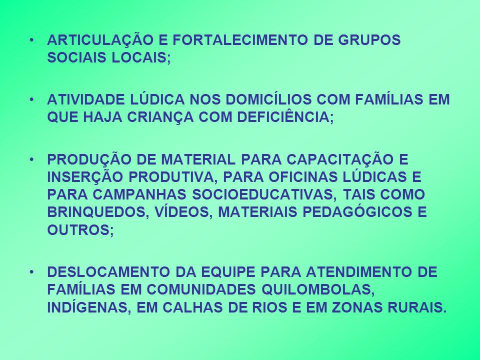 ARTICULAÇÃO E FORTALECIMENTO DE GRUPOS SOCIAIS LOCAIS;