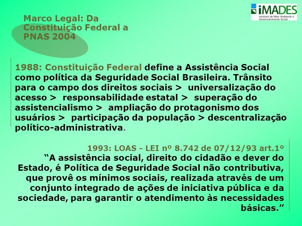 Marco Legal: Da Constituição Federal a PNAS 2004
