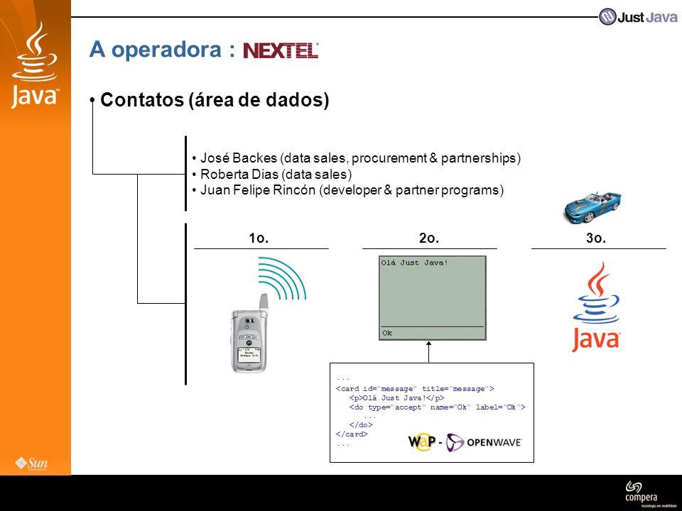 A operadora : Contatos (área de dados)
