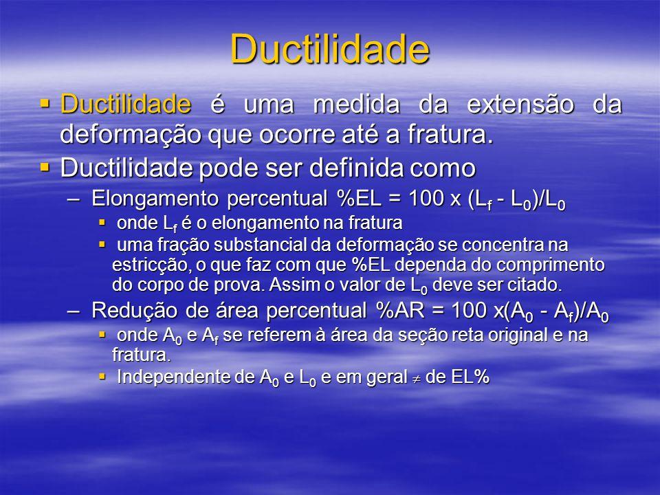 Ductilidade Ductilidade é uma medida da extensão da deformação que ocorre até a fratura. Ductilidade pode ser definida como.