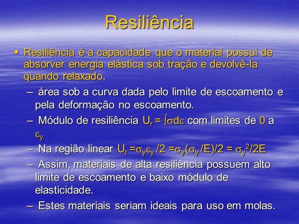 Resiliência Resiliência é a capacidade que o material possui de absorver energia elástica sob tração e devolvê-la quando relaxado.