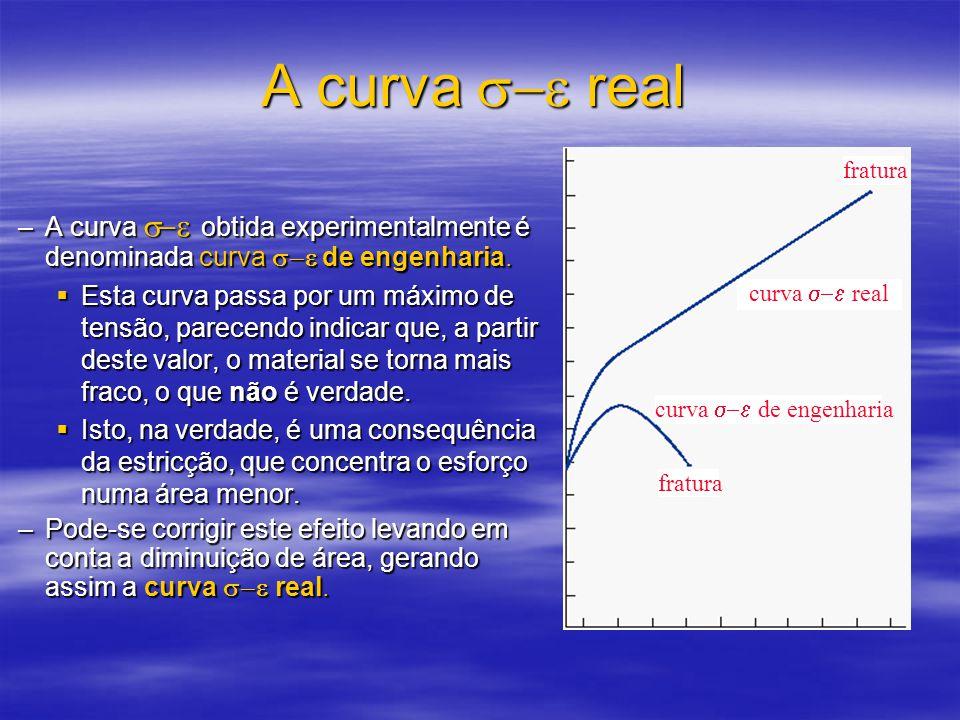 A curva  real fratura. A curva  obtida experimentalmente é denominada curva  de engenharia.