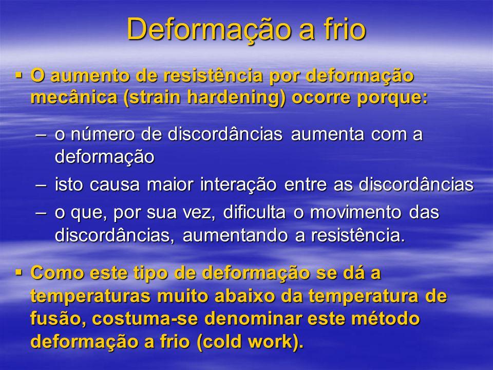 Deformação a frio O aumento de resistência por deformação mecânica (strain hardening) ocorre porque: